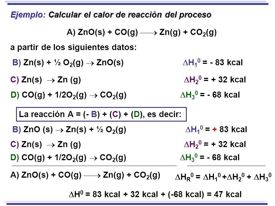 B) Zn(s) + ½ O 2 (g) ZnO(s) H 1 0 = - 83 kcal Ejemplo: Calcular el calor de reacción del proceso A) ZnO(s) + CO(g) Zn(g) + CO 2 (g) a partir de los si