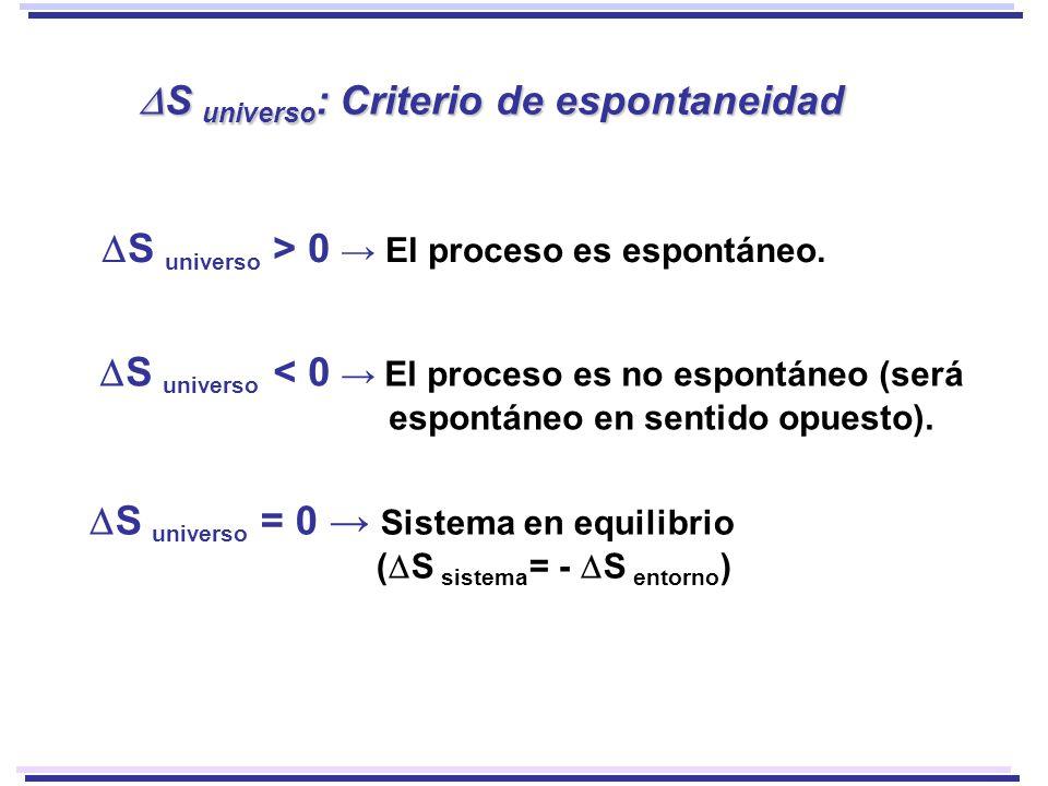 S universo :Criterio de espontaneidad S universo : Criterio de espontaneidad S universo > 0 El proceso es espontáneo. S universo < 0 El proceso es no