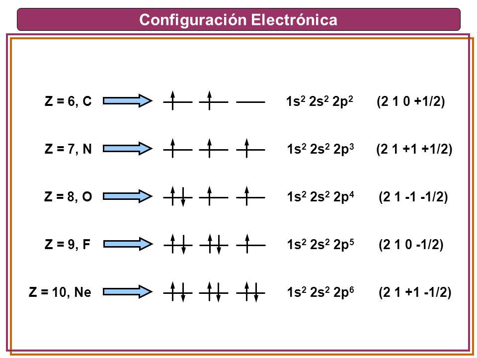 Configuración Electrónica Z = 6, C(2 1 0 +1/2) 1s 2 2s 2 2p 2 Z = 7, N(2 1 +1 +1/2) 1s 2 2s 2 2p 3 Z = 8, O(2 1 -1 -1/2) 1s 2 2s 2 2p 4 Z = 9, F(2 1 0