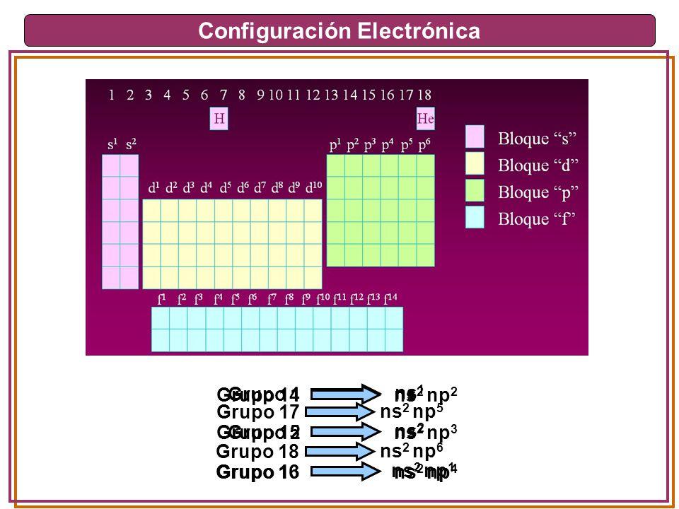 Configuración Electrónica Grupo 1 ns 1 Grupo 2 ns 2 Grupo 13 ns 2 np 1 Grupo 14ns 2 np 2 Grupo 15ns 2 np 3 Grupo 16ns 2 np 4 Grupo 17 ns 2 np 5 Grupo