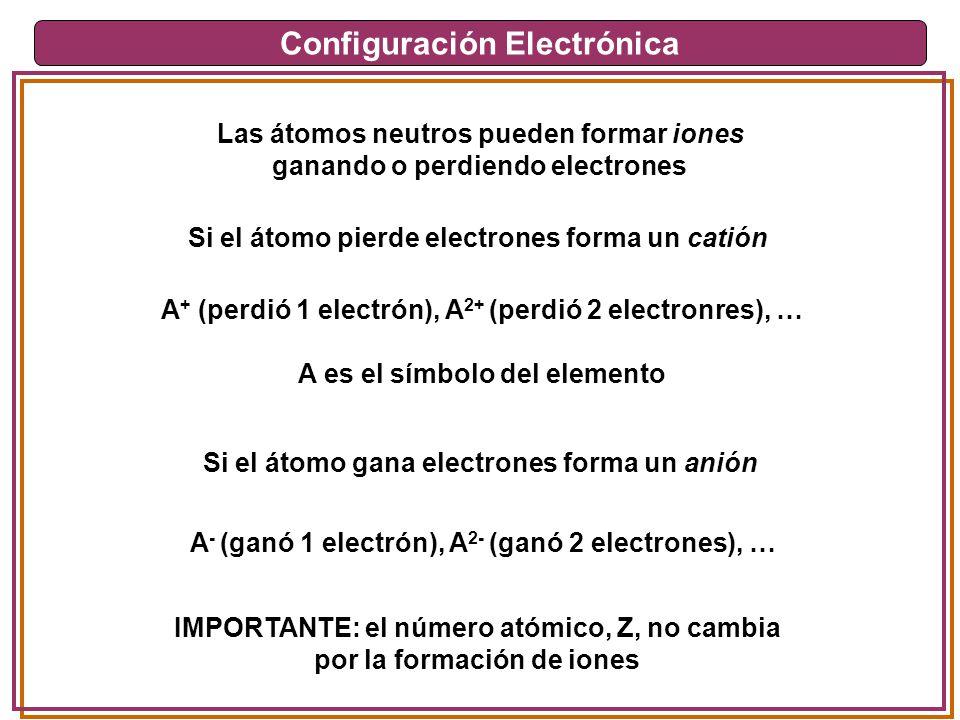 Configuración Electrónica Las átomos neutros pueden formar iones ganando o perdiendo electrones Si el átomo pierde electrones forma un catión A + (per