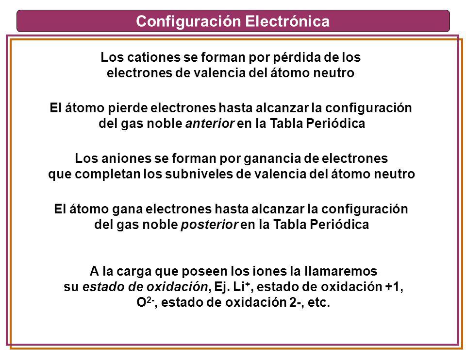 Configuración Electrónica Los cationes se forman por pérdida de los electrones de valencia del átomo neutro El átomo pierde electrones hasta alcanzar