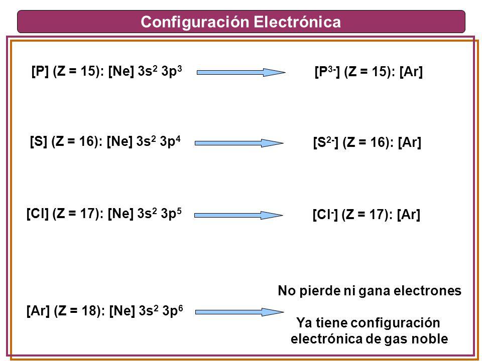 Configuración Electrónica [P] (Z = 15): [Ne] 3s 2 3p 3 [P 3- ] (Z = 15): [Ar] [S] (Z = 16): [Ne] 3s 2 3p 4 [S 2- ] (Z = 16): [Ar] [Cl] (Z = 17): [Ne]
