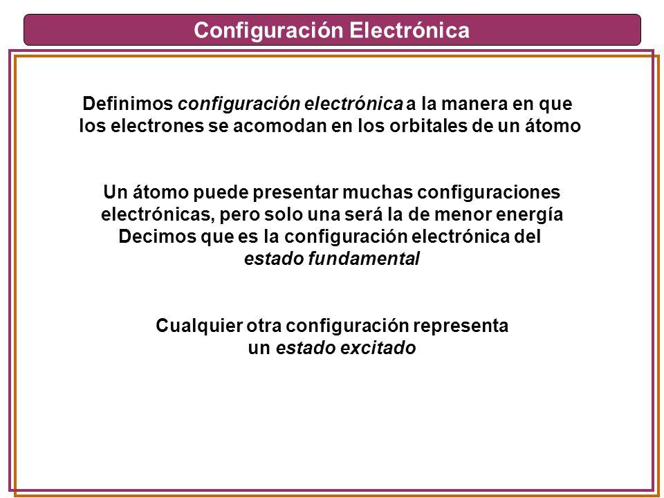 Configuración Electrónica Definimos configuración electrónica a la manera en que los electrones se acomodan en los orbitales de un átomo Un átomo pued