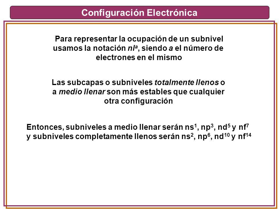 Configuración Electrónica Las subcapas o subniveles totalmente llenos o a medio llenar son más estables que cualquier otra configuración Para represen