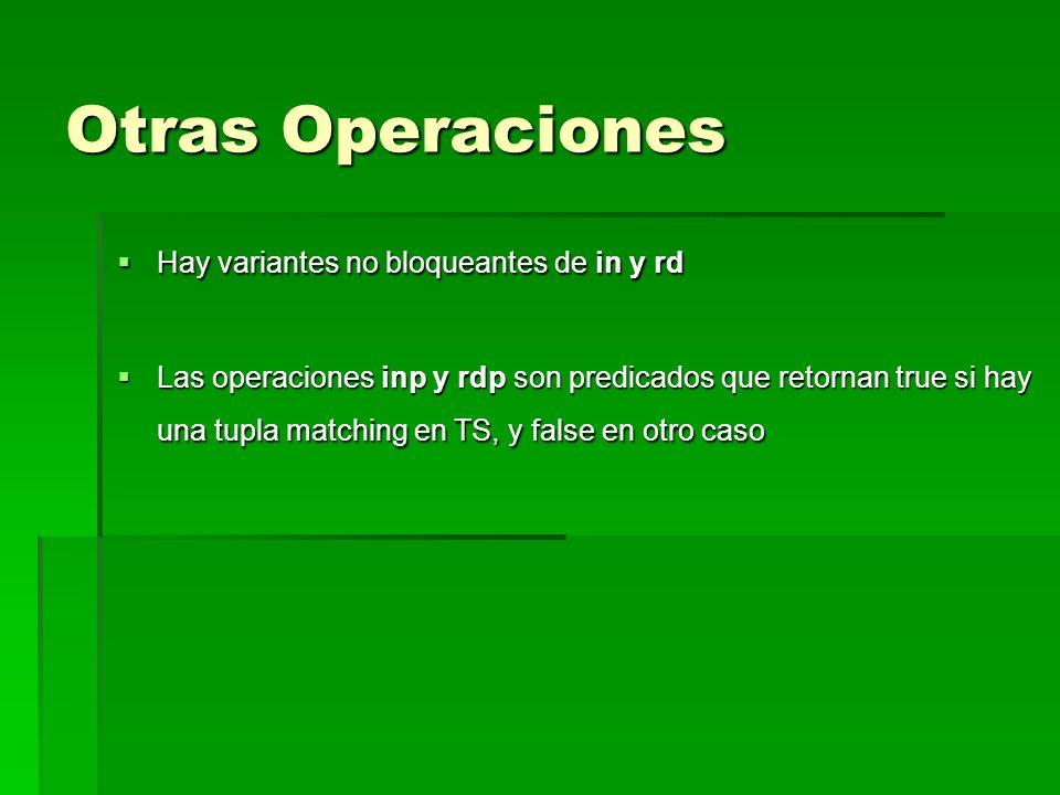 Otras Operaciones Hay variantes no bloqueantes de in y rd Hay variantes no bloqueantes de in y rd Las operaciones inp y rdp son predicados que retorna