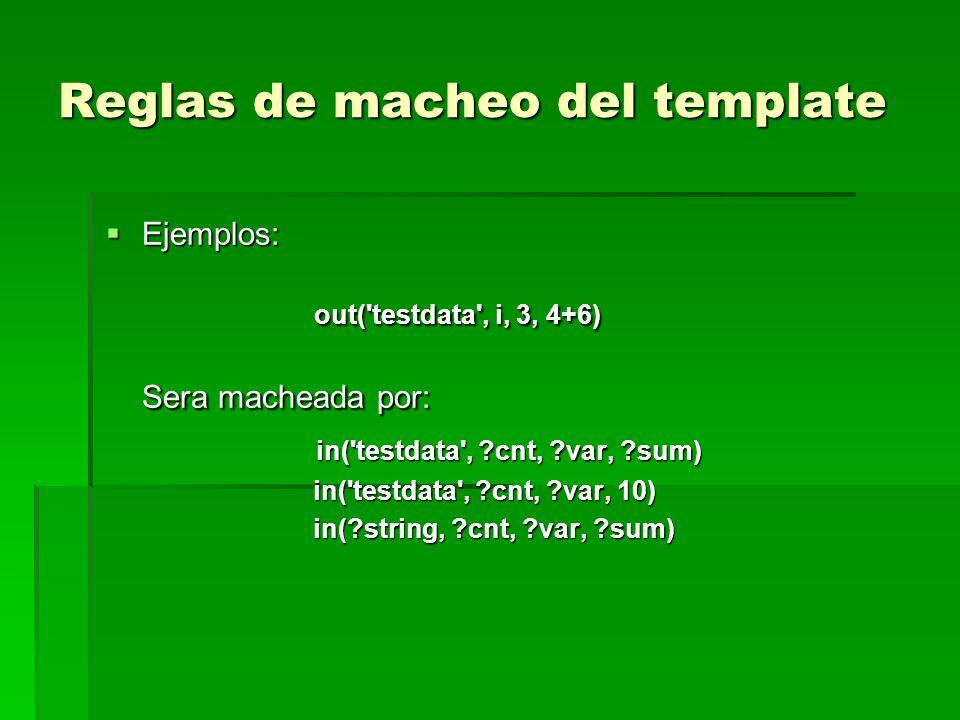 Reglas de macheo del template Ejemplos: Ejemplos: out('testdata', i, 3, 4+6) out('testdata', i, 3, 4+6) Sera macheada por: in('testdata', ?cnt, ?var,
