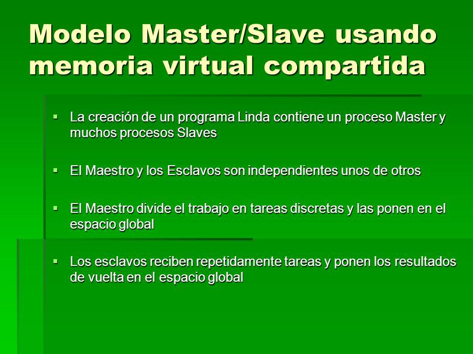 Modelo Master/Slave usando memoria virtual compartida La creación de un programa Linda contiene un proceso Master y muchos procesos Slaves La creación