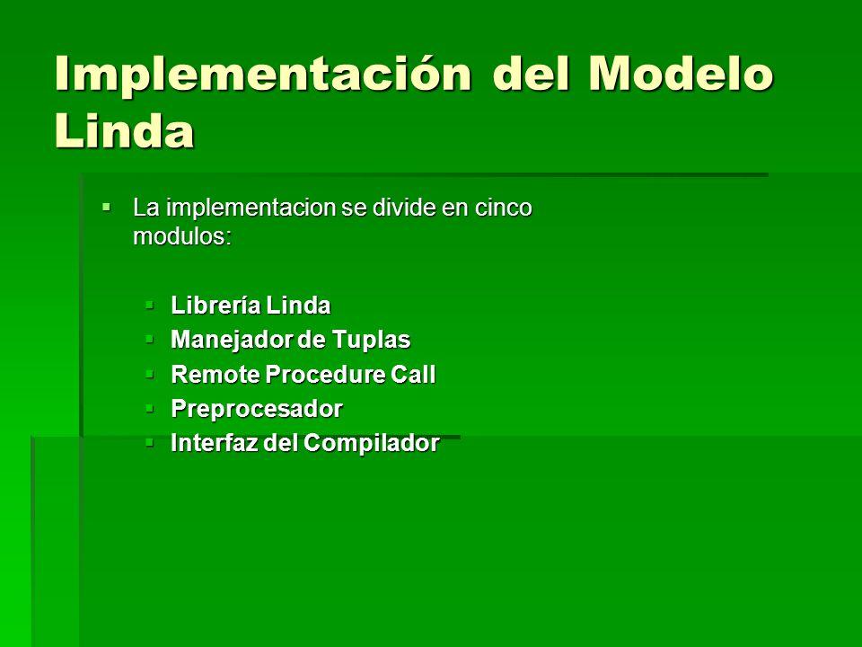 Implementación del Modelo Linda La implementacion se divide en cinco modulos: La implementacion se divide en cinco modulos: Librería Linda Librería Li