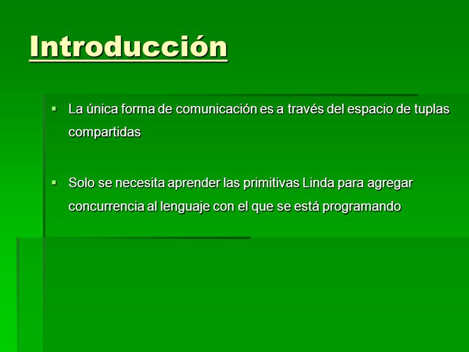 Introducción La única forma de comunicación es a través del espacio de tuplas compartidas La única forma de comunicación es a través del espacio de tu