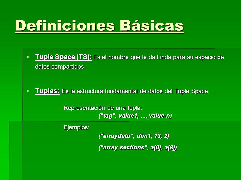 Definiciones Básicas Tuple Space (TS): Es el nombre que le da Linda para su espacio de datos compartidos Tuple Space (TS): Es el nombre que le da Lind