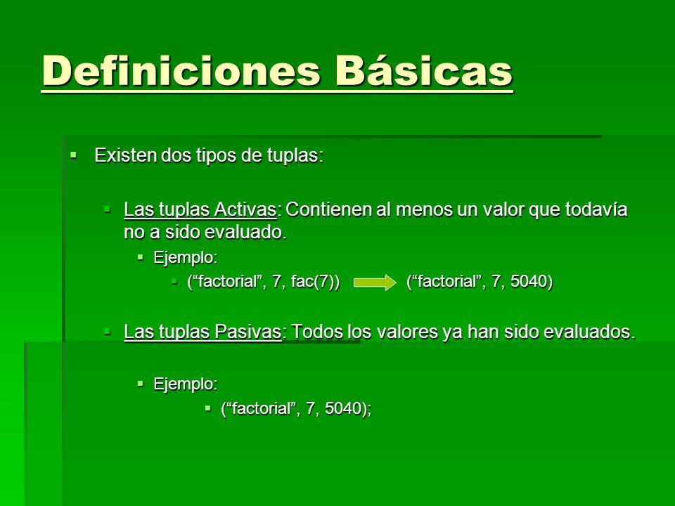 Definiciones Básicas Existen dos tipos de tuplas: Existen dos tipos de tuplas: Las tuplas Activas: Contienen al menos un valor que todavía no a sido e