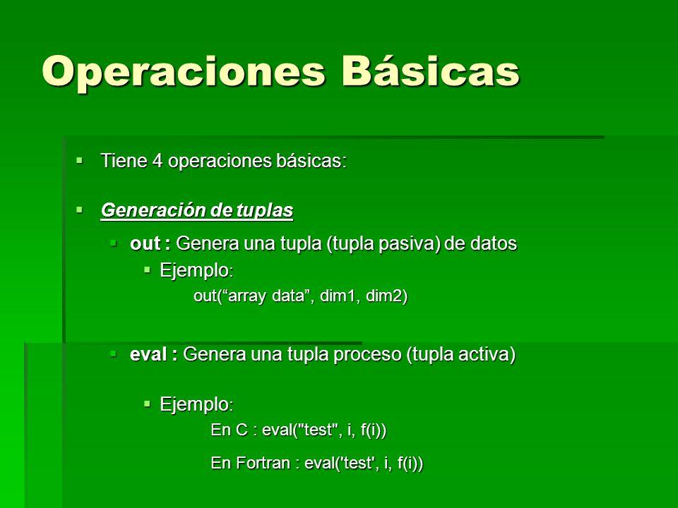 Operaciones Básicas Tiene 4 operaciones básicas: Tiene 4 operaciones básicas: Generación de tuplas Generación de tuplas out : Genera una tupla (tupla