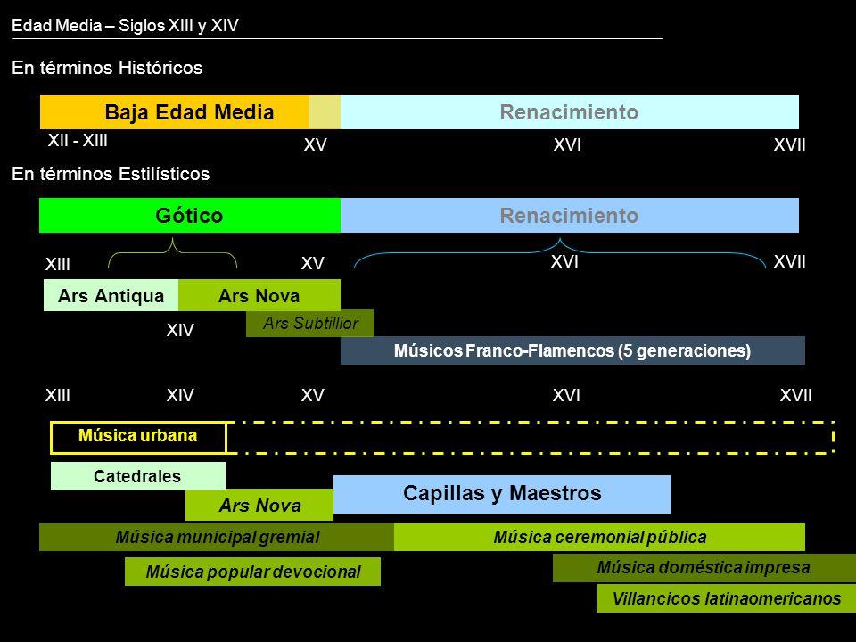 Edad Media – Siglos XIII y XIV En términos Históricos RenacimientoBaja Edad Media XII - XIII XVXVIXVII En términos Estilísticos Gótico XIII XV Renacim