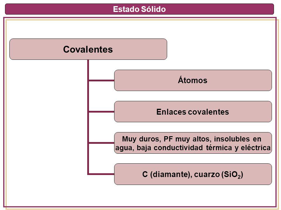 Estado Sólido Covalentes Átomos Enlaces covalentes Muy duros, PF muy altos, insolubles en agua, baja conductividad térmica y eléctrica C (diamante), c