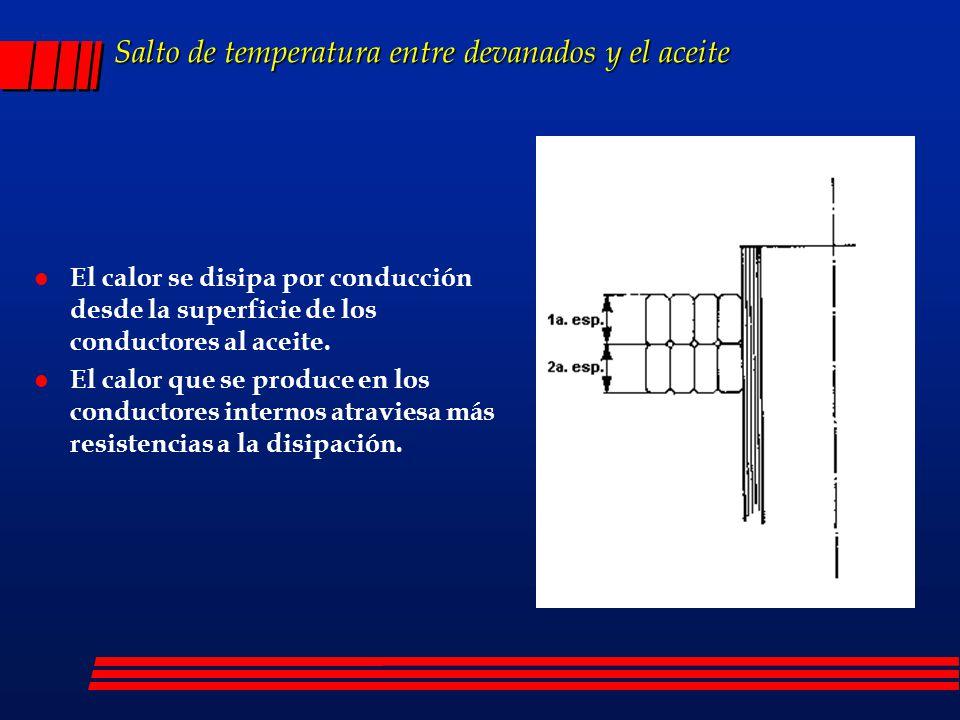 Salto de temperatura entre devanados y el aceite l El calor se disipa por conducción desde la superficie de los conductores al aceite. l El calor que