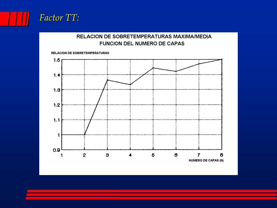Factor TT: