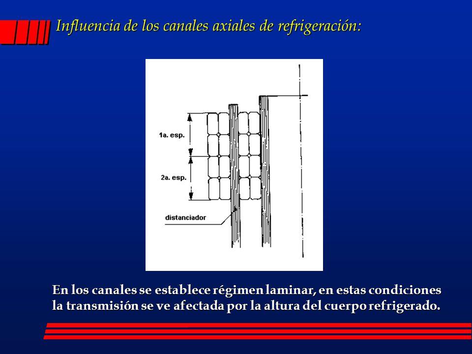 Influencia de los canales axiales de refrigeración: En los canales se establece régimen laminar, en estas condiciones la transmisión se ve afectada po
