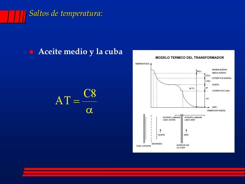 Saltos de temperatura: l Aceite medio y la cuba