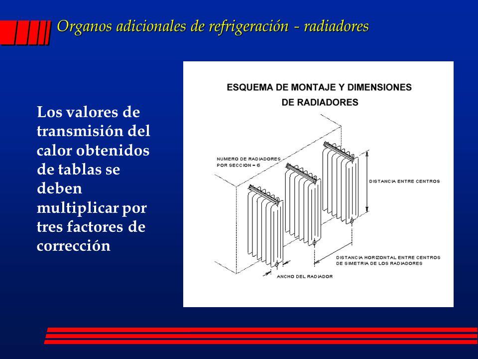 Organos adicionales de refrigeración - radiadores Los valores de transmisión del calor obtenidos de tablas se deben multiplicar por tres factores de c