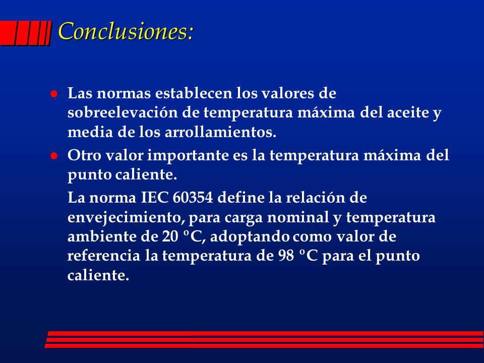 Conclusiones: l Las normas establecen los valores de sobreelevación de temperatura máxima del aceite y media de los arrollamientos. l Otro valor impor