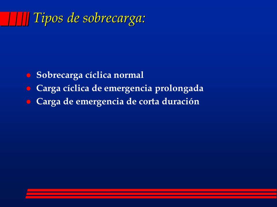 Tipos de sobrecarga: l Sobrecarga cíclica normal l Carga cíclica de emergencia prolongada l Carga de emergencia de corta duración