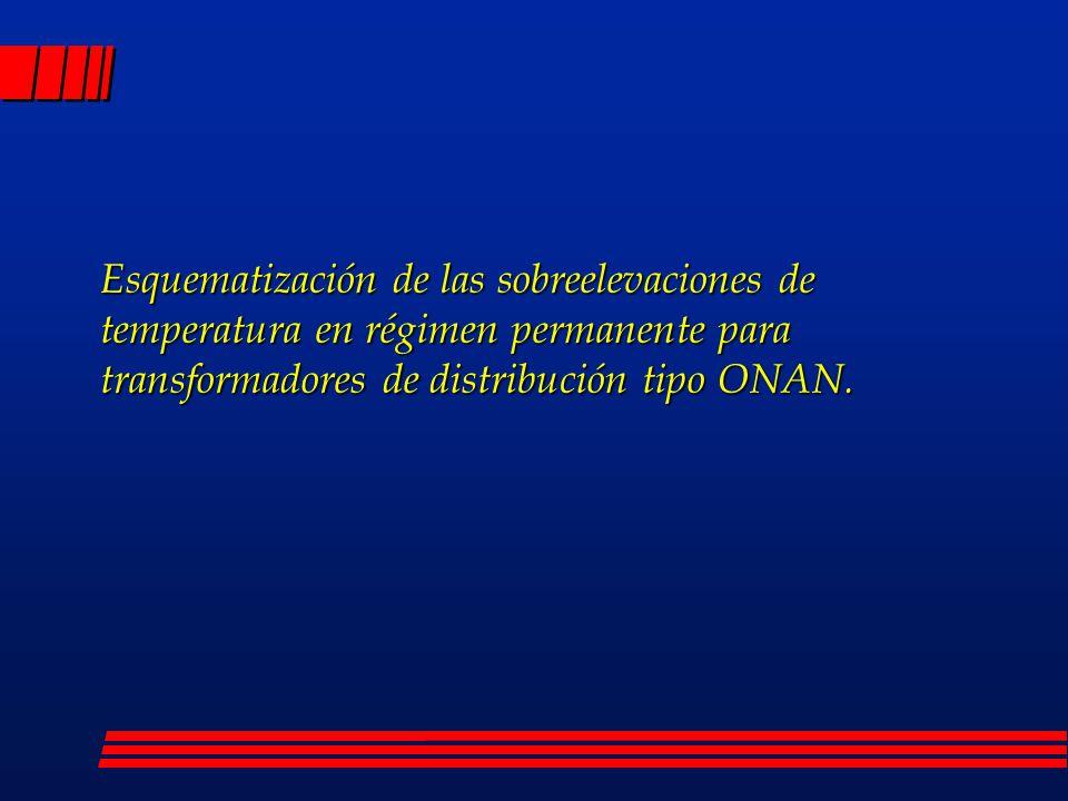Esquematización de las sobreelevaciones de temperatura en régimen permanente para transformadores de distribución tipo ONAN.