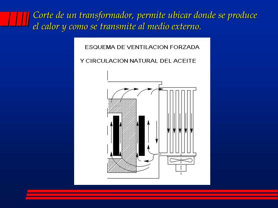 Variación de la temperatura en la superficie de los órganos de refrigeración, en el eje interno del órgano de refrigeración y en un eje interno de la cuba.