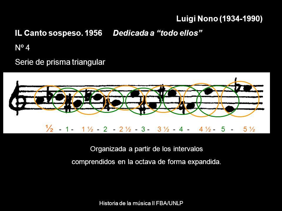 Luigi Nono (1934-1990) IL Canto sospeso.