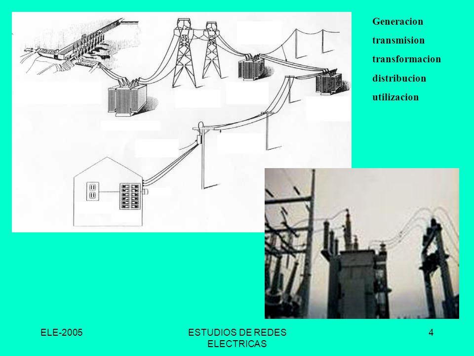 ELE-2005ESTUDIOS DE REDES ELECTRICAS 4 Generacion transmision transformacion distribucion utilizacion