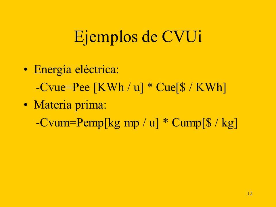 12 Ejemplos de CVUi Energía eléctrica: -Cvue=Pee [KWh / u] * Cue[$ / KWh] Materia prima: -Cvum=Pemp[kg mp / u] * Cump[$ / kg]