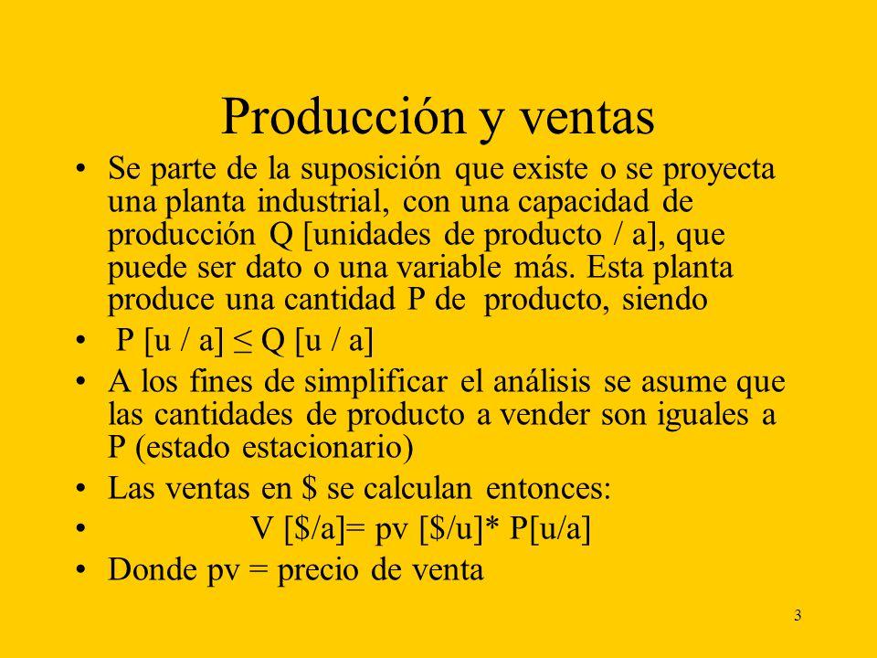 3 Producción y ventas Se parte de la suposición que existe o se proyecta una planta industrial, con una capacidad de producción Q [unidades de product