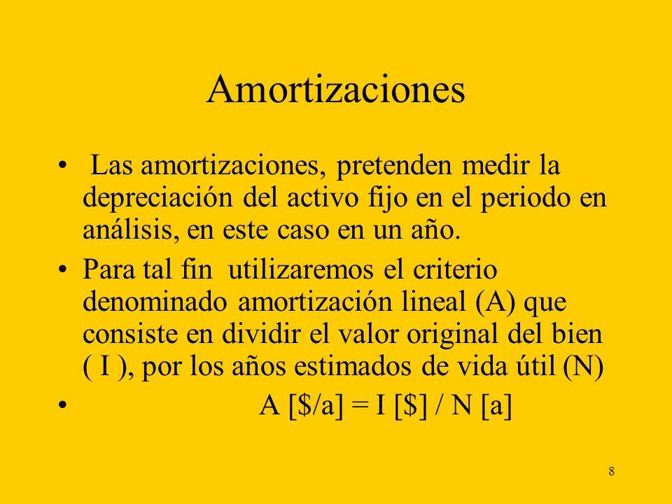 8 Amortizaciones Las amortizaciones, pretenden medir la depreciación del activo fijo en el periodo en análisis, en este caso en un año. Para tal fin u
