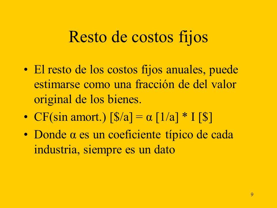 9 Resto de costos fijos El resto de los costos fijos anuales, puede estimarse como una fracción de del valor original de los bienes. CF(sin amort.) [$