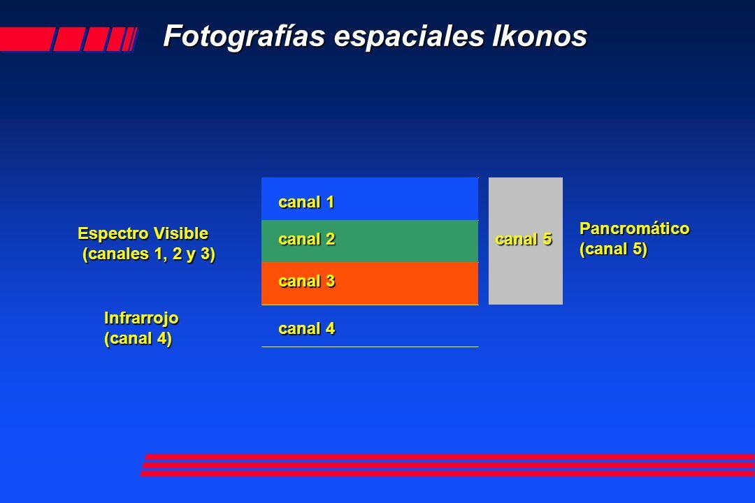 Fotografías espaciales Ikonos Pancromático (canal 5) Infrarrojo (canal 4) Espectro Visible (canales 1, 2 y 3) (canales 1, 2 y 3) canal 1 canal 3 canal