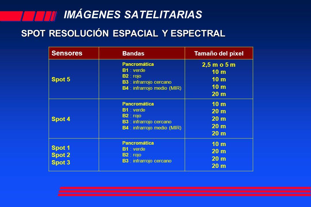 IMÁGENES SATELITARIAS SPOT RESOLUCIÓN ESPACIAL Y ESPECTRAL Sensores BandasTamaño del píxel Spot 5 Pancromática B1 : verde B2 : rojo B3 : infrarrojo ce