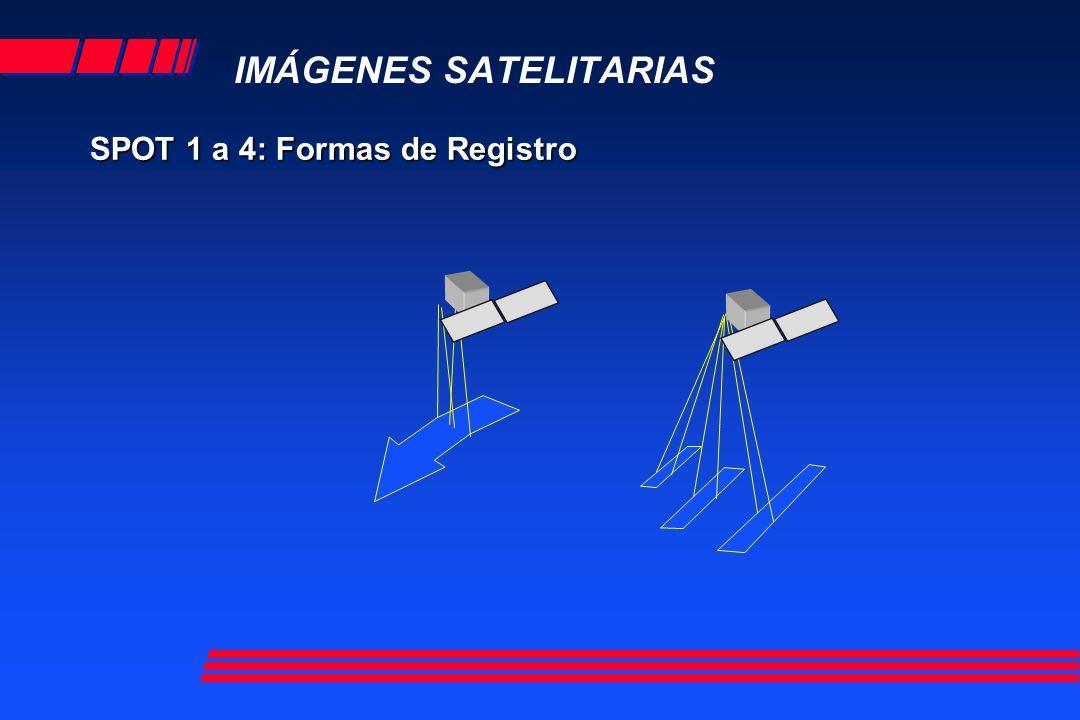 SPOT 1 a 4: Formas de Registro IMÁGENES SATELITARIAS