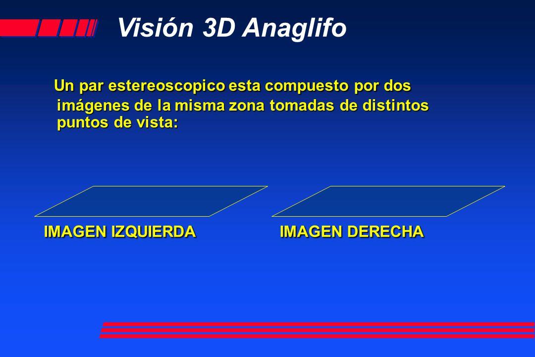 Visión 3D Anaglifo IMAGEN DERECHA IMAGEN IZQUIERDA ANAGLIFO RGB