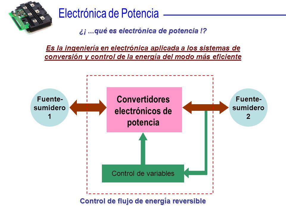 VAC 1 - IAC 1 f 1 VAC 2 - IAC 2 f 2 VCC 1 - ICC 1 VCC 2 - ICC 2 Matriz de conmutación Rectificación CA a CC Inversión CC a CA Convertidor CC a CC Posibles conversiones de la energía eléctrica mediante Electrónica de Potencia