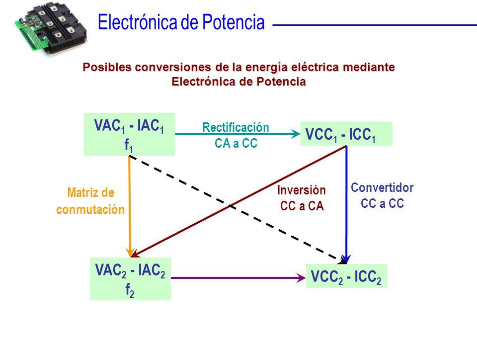 VAC 1 - IAC 1 f 1 VAC 2 - IAC 2 f 2 VCC 1 - ICC 1 VCC 2 - ICC 2 Matriz de conmutación Rectificación CA a CC Inversión CC a CA Convertidor CC a CC Posi