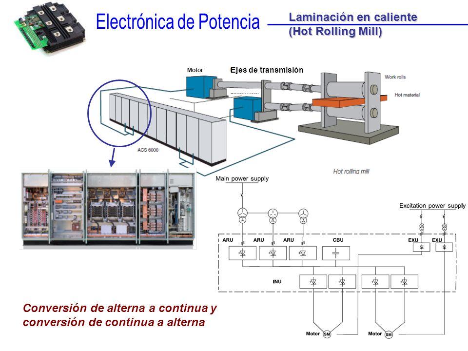Ejes de transmisión Motor Conversión de alterna a continua y conversión de continua a alterna Laminación en caliente (Hot Rolling Mill)