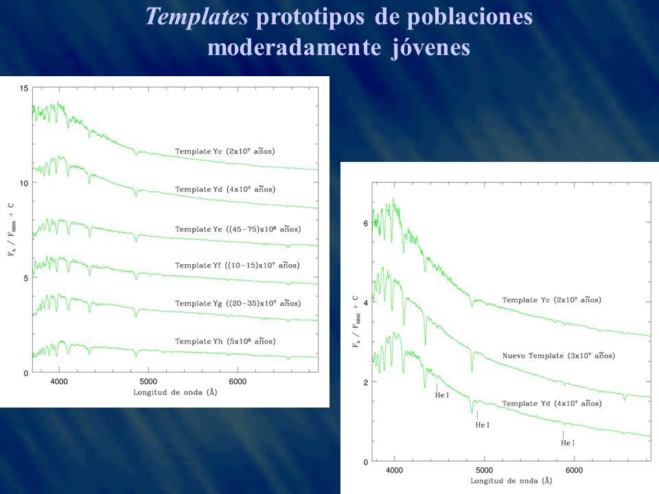 Templates prototipos de poblaciones moderadamente jóvenes