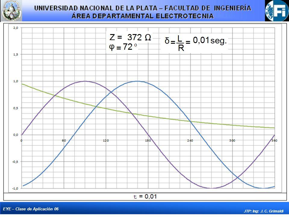 EYE – Clase de Aplicación 06 JTP: Ing: J. C. Grimaldi