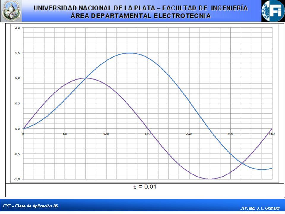 EYE – Clase de Aplicación 06 JTP: Ing: J. C. Grimaldi DESCANSO 10 MINUTOS