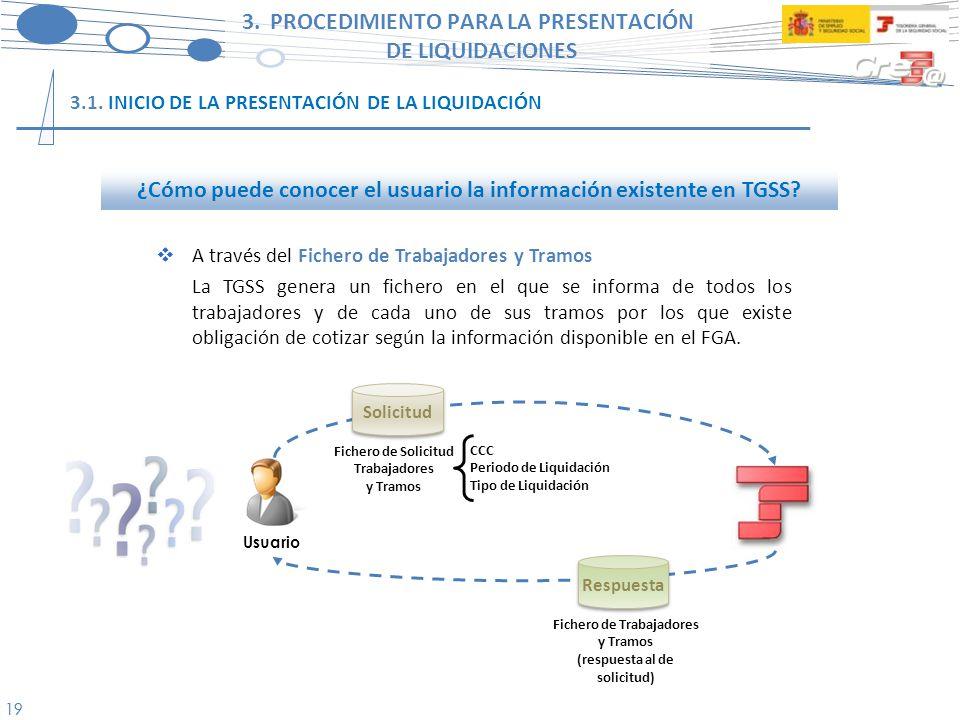 20 3.PROCEDIMIENTO PARA LA PRESENTACIÓN DE LIQUIDACIONES F.Bases Usuario Solicitud de Borrador 3.1.