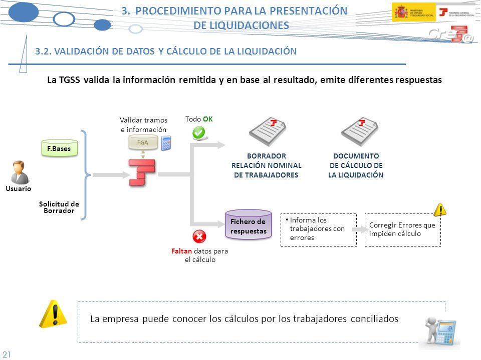 22 3.PROCEDIMIENTO PARA LA PRESENTACIÓN DE LIQUIDACIONES 3.2.