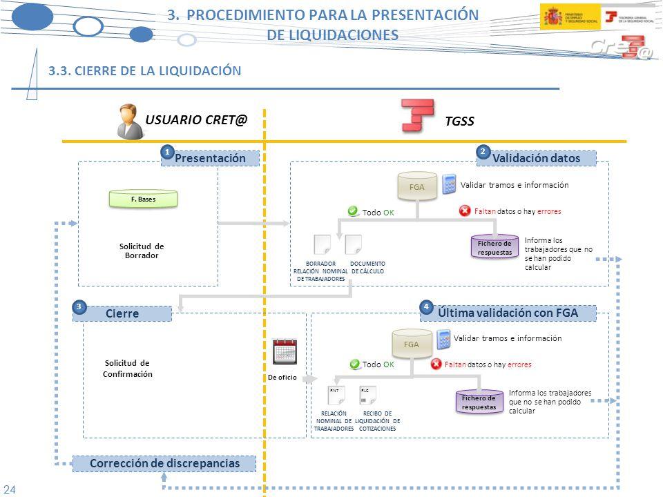 25 3.PROCEDIMIENTO PARA LA PRESENTACIÓN DE LIQUIDACIONES Usuario Cret@ LIQUIDACIÓN CERRADA Posibilidad de obtener un RECIBO DE LIQUIDACIÓN DE COTIZACIONES POR DIFERENCIAS Liquidación confirmada Cret@ permite modificar la liquidación durante el plazo reglamentario de presentación 3.4.