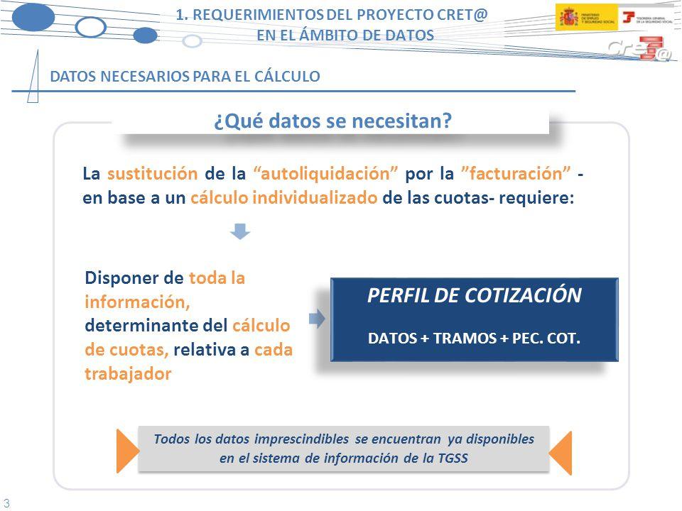 4 Índice 1.REQUERIMIENTOS DEL PROYECTO CRET@ EN EL ÁMBITO DE DATOS 2.CÁLCULO DE TRAMOS 3.CÁLCULO DE PECULIARIDADES DE COTIZACIÓN 4.INFORMACIÓN A SUMINISTRAR PARA CÁLCULO DE CUOTAS 5.SISTEMA DE ALERTAS.