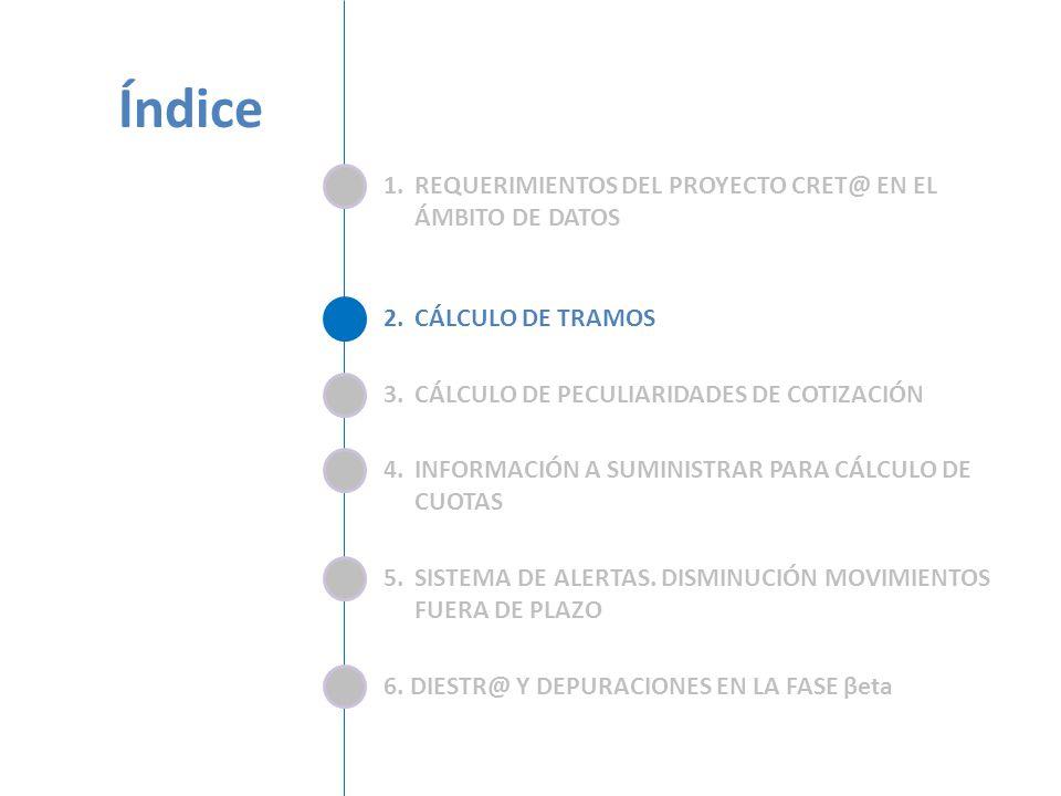 4 Índice 1.REQUERIMIENTOS DEL PROYECTO CRET@ EN EL ÁMBITO DE DATOS 2.CÁLCULO DE TRAMOS 3.CÁLCULO DE PECULIARIDADES DE COTIZACIÓN 4.INFORMACIÓN A SUMIN