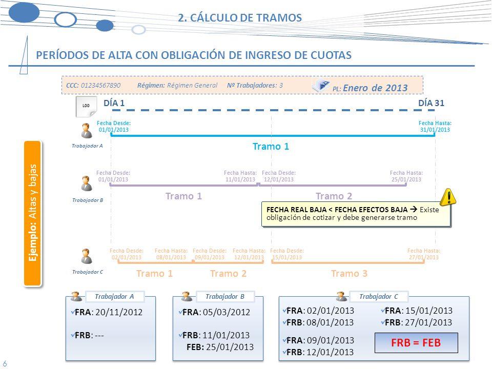 7 Ejemplo: Altas y bajas 2. CÁLCULO DE TRAMOS PERÍODOS DE ALTA CON OBLIGACIÓN DE INGRESO DE CUOTAS